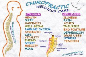 Chiropractic Adjustment Benefits